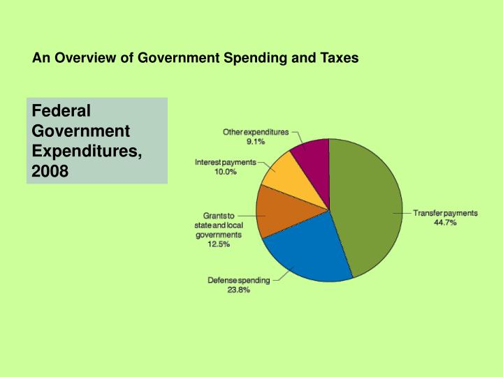 An Overview of Government Spending and Taxes