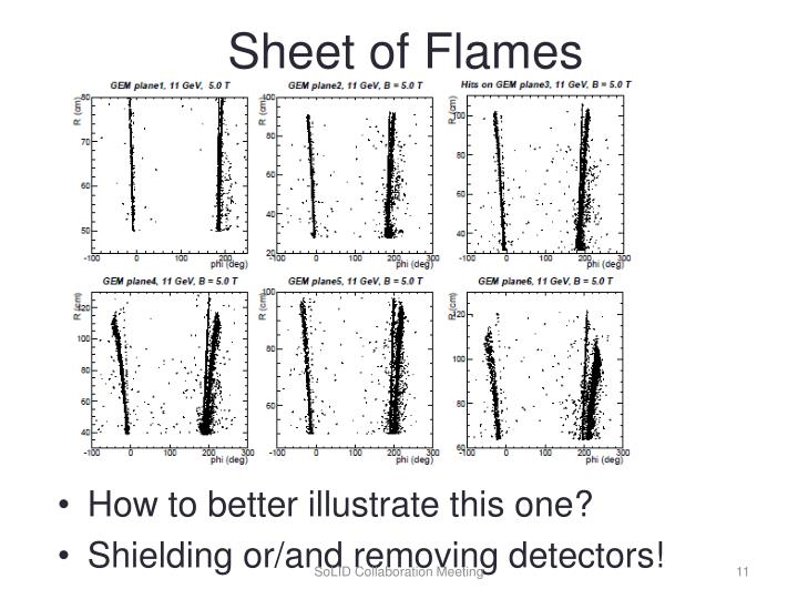 Sheet of Flames