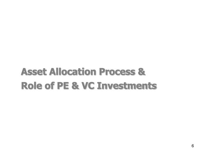 Asset Allocation Process &