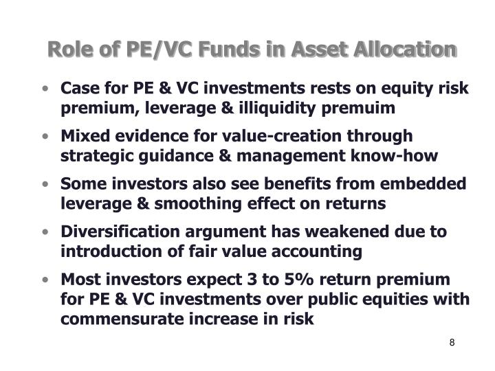 Role of PE/VC Funds in Asset Allocation