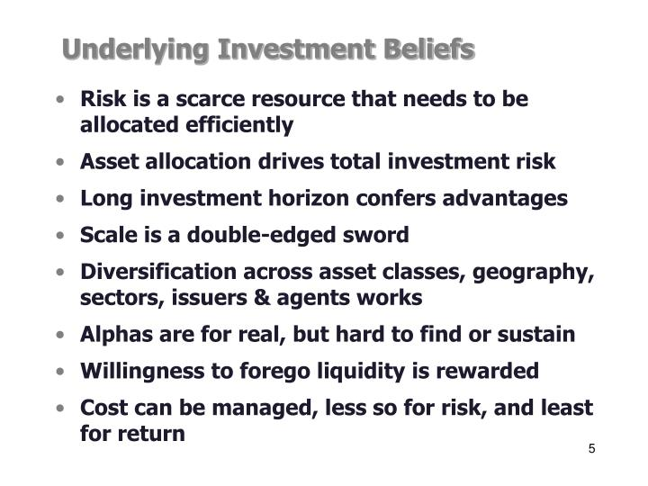 Underlying Investment Beliefs