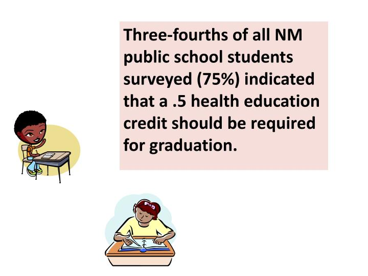 Three-fourths of all NM public school students surveyed (75%) indicated that a .5 health education credit should be required for graduation.