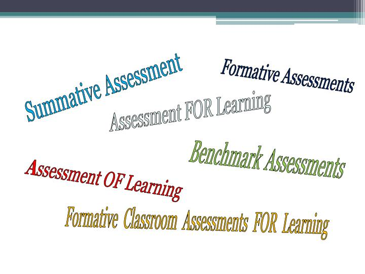 Formative Assessments