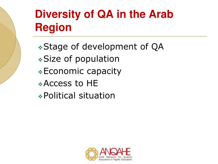 Diversity of QA in the Arab