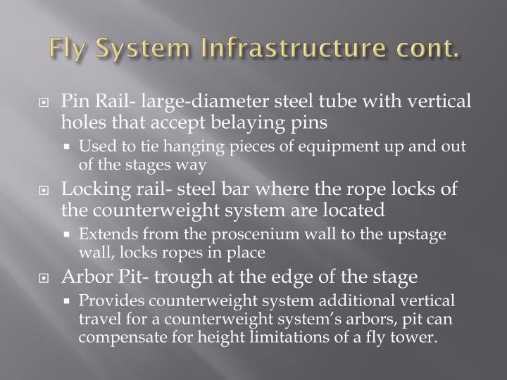 Fly System Infrastructure cont.
