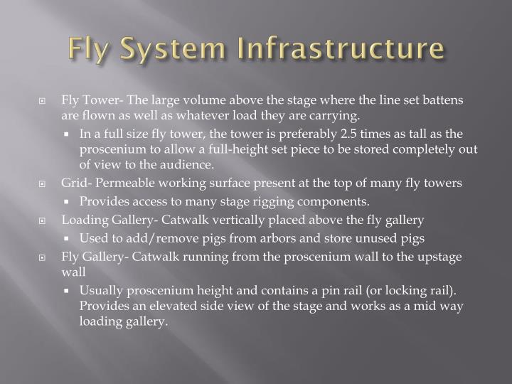 Fly System Infrastructure