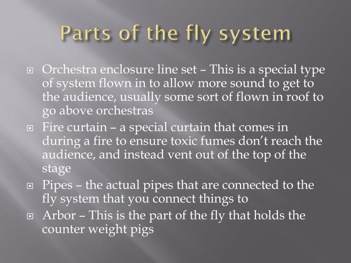 Parts of the fly system