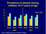 prevalence of obesity among children 10 17 years of age
