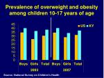 prevalence of overweight and obesity among children 10 17 years of age