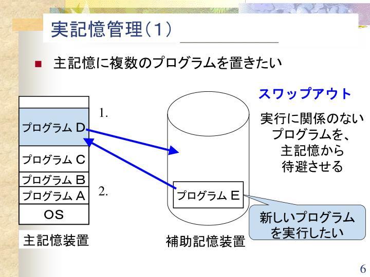 実記憶管理(1) スワッピング方式