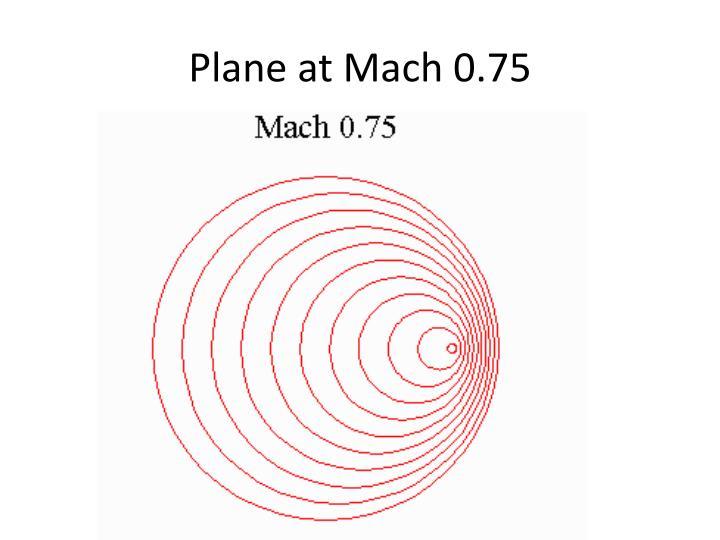 Plane at Mach 0.75