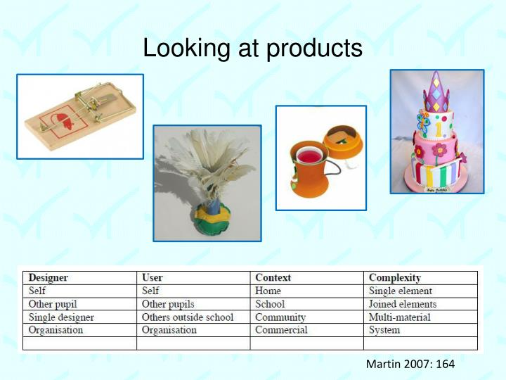 Looking at products