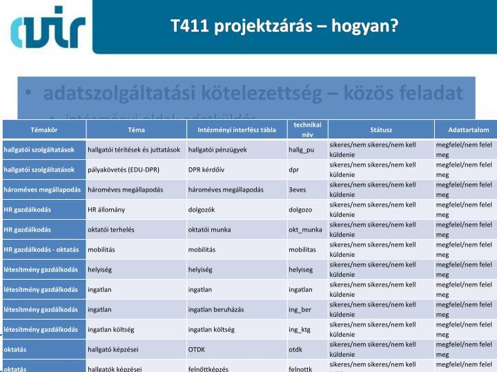T411 projektzárás – hogyan?