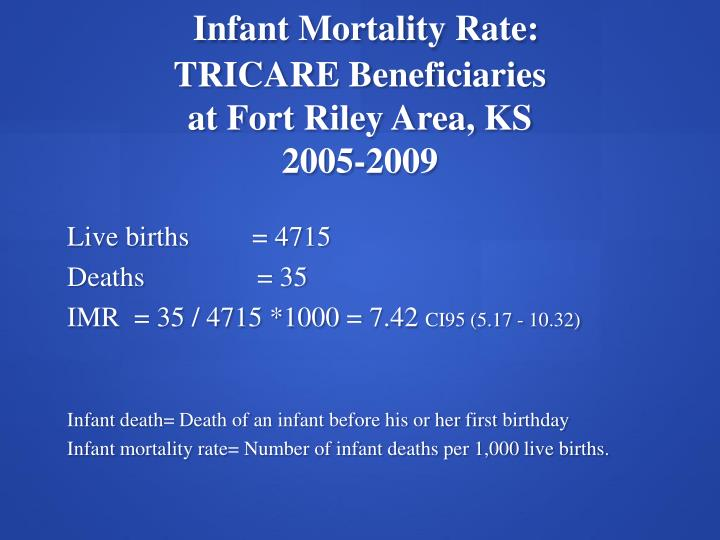 Infant Mortality Rate: