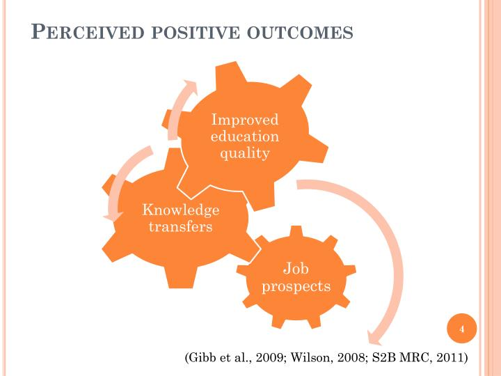 Perceived positive outcomes