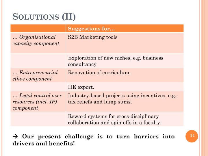 Solutions (II)