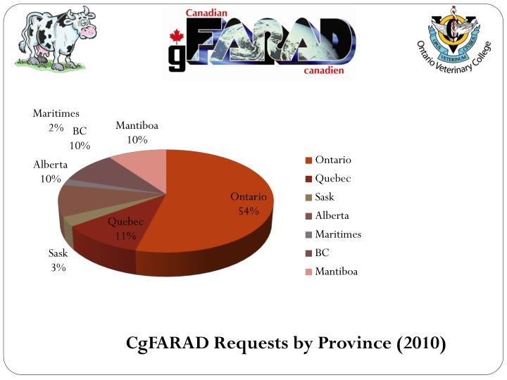 CgFARAD