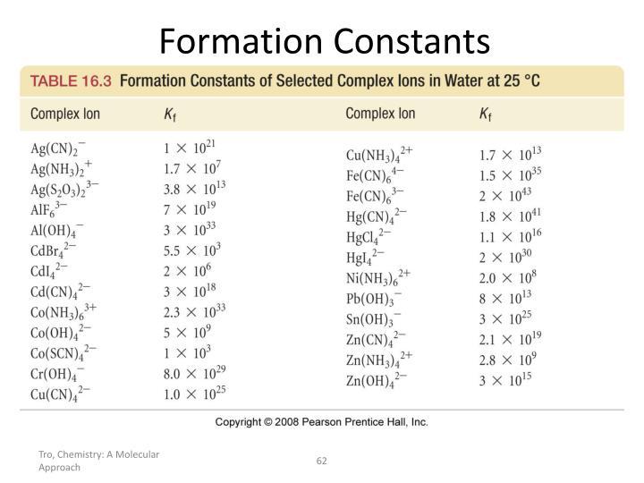 Formation Constants
