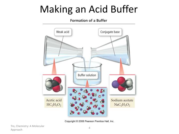 Making an Acid Buffer