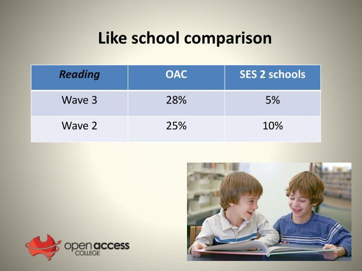 Like school comparison