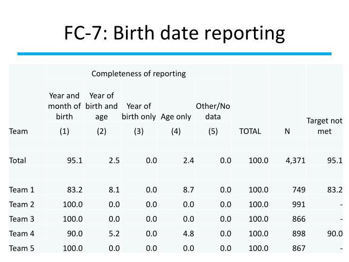 birth date eskorte date