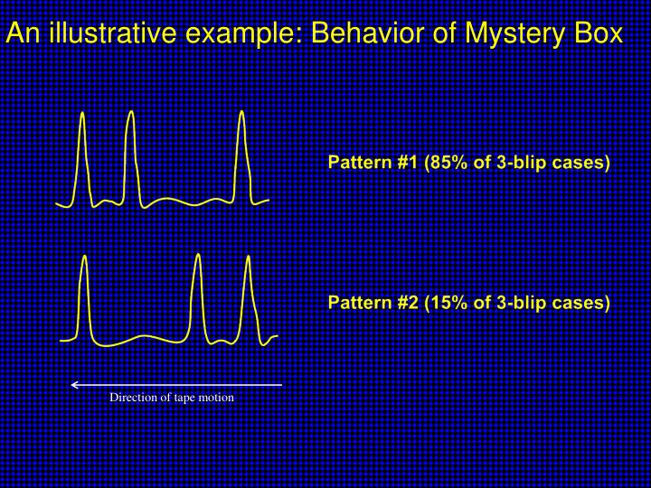 An illustrative example: Behavior of Mystery Box