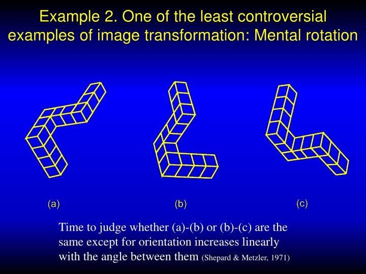 Example 2. One of the least controversial examples of image transformation: Mental rotation
