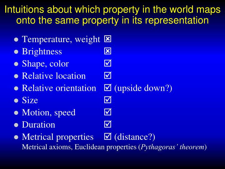 Intuitions about which property in the world maps onto the same property in its representation
