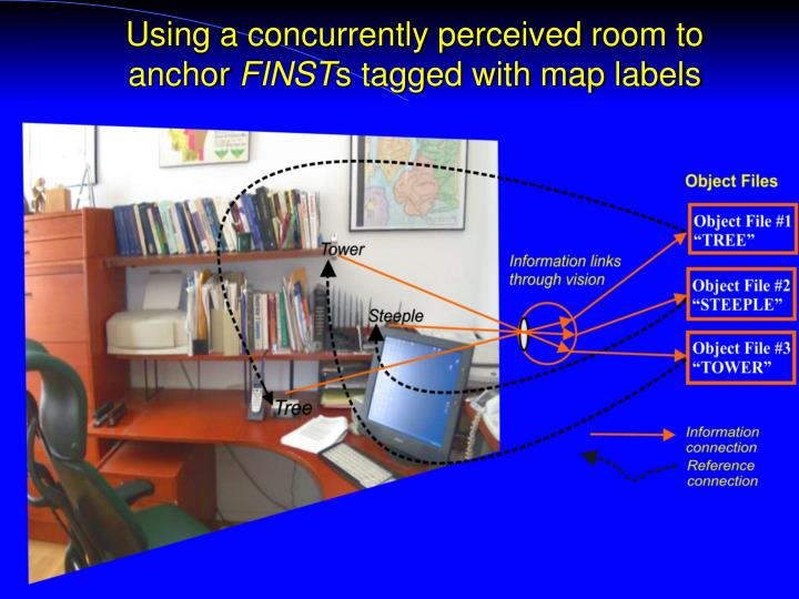 Using a concurrently perceived room to anchor