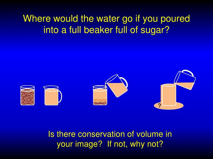 Where would the water go if you poured into a full beaker full of sugar?