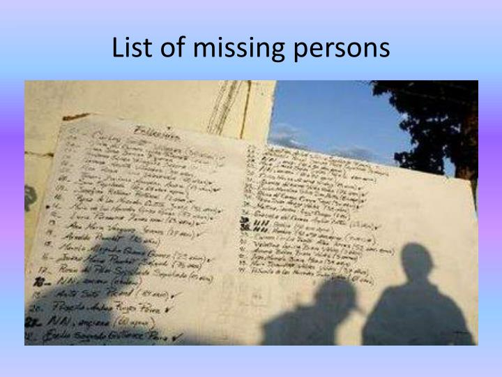 List of missing persons