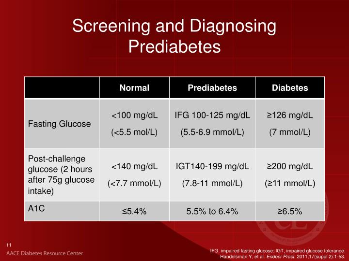 Screening and Diagnosing