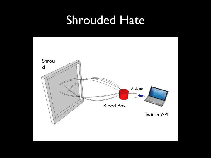 Shrouded hate2