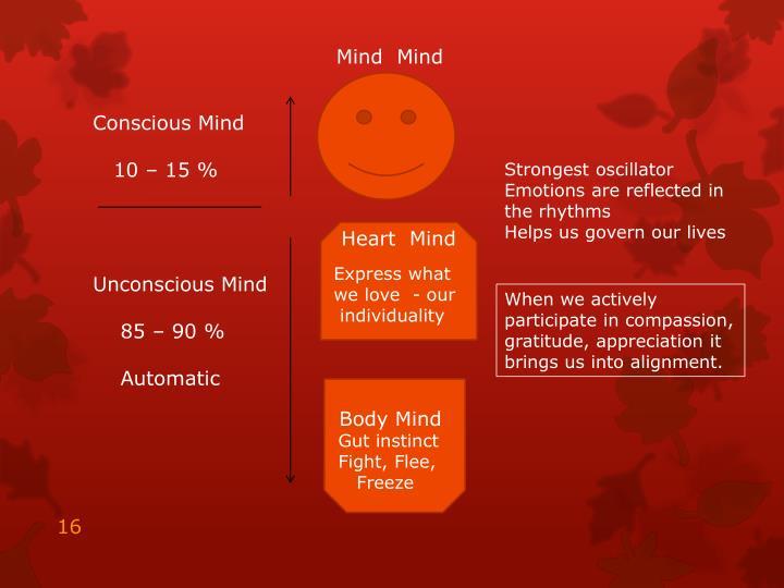 Mind  Mind