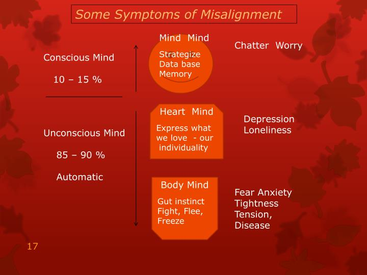 Some Symptoms of Misalignment