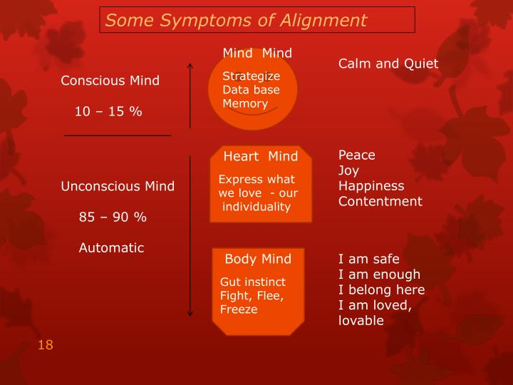Some Symptoms of Alignment