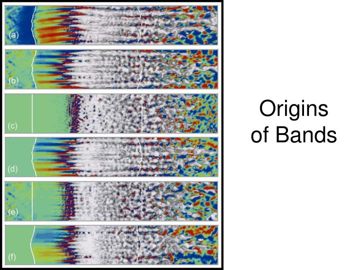 Origins of Bands