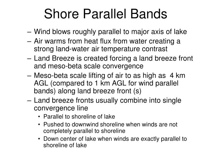 Shore Parallel Bands