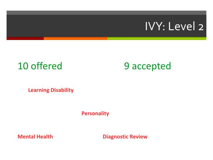 IVY: Level 2