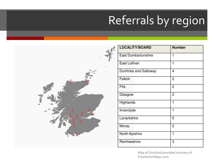 Referrals by region