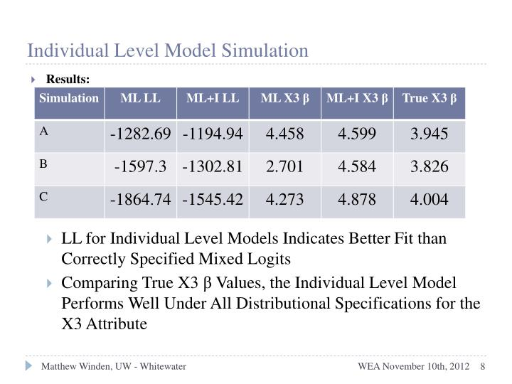 Individual Level Model Simulation