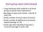 each group were interviewed