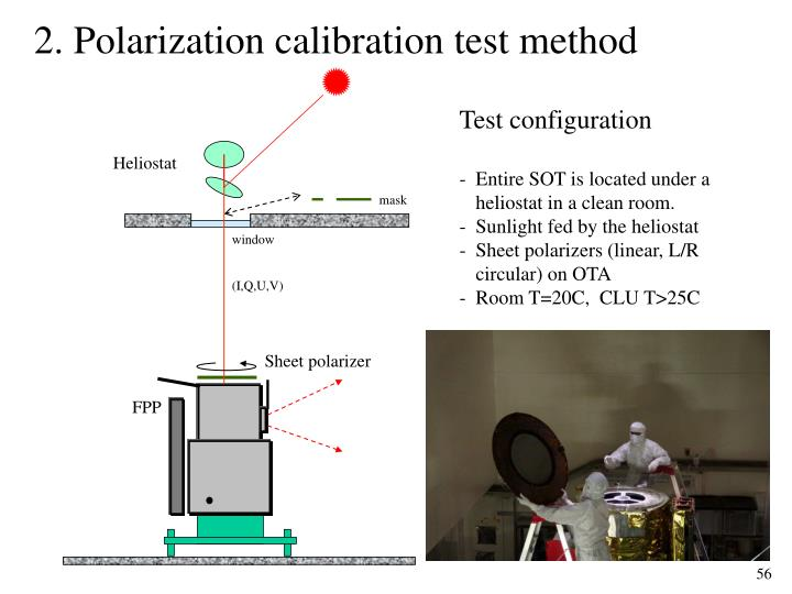 2. Polarization calibration test method