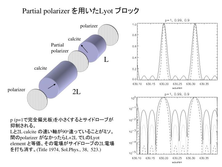 Partial polarizer