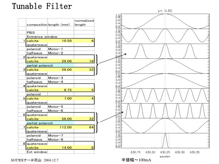 Tunable Filter