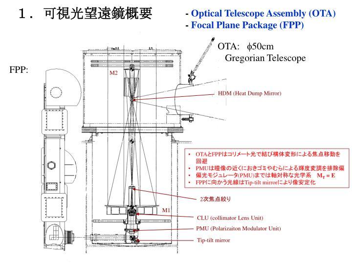 1.可視光望遠鏡概要