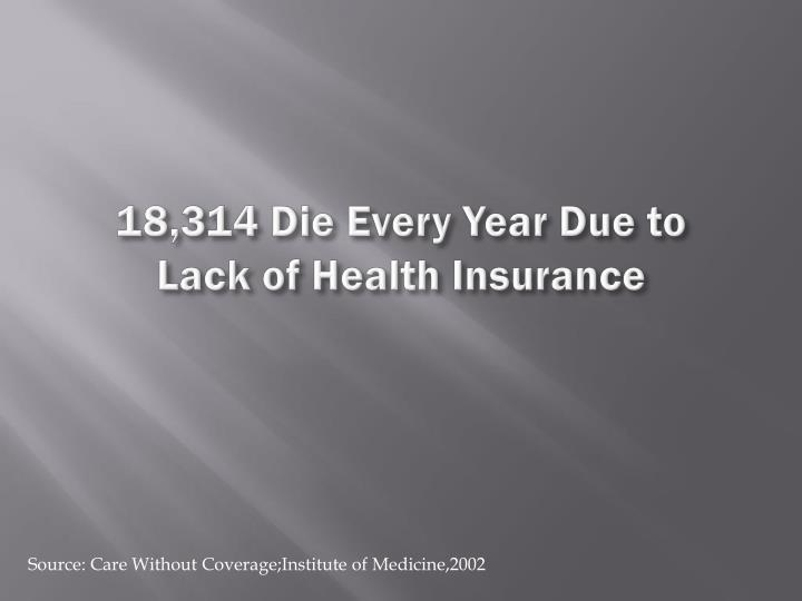 18,314 Die Every Year Due to Lack of Health Insurance