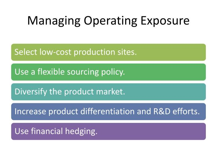 Managing Operating Exposure