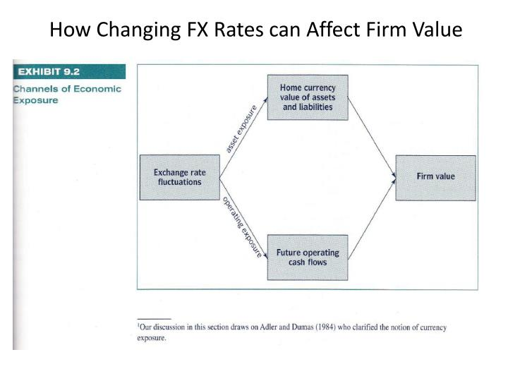 How Changing FX Rates can Affect Firm Value