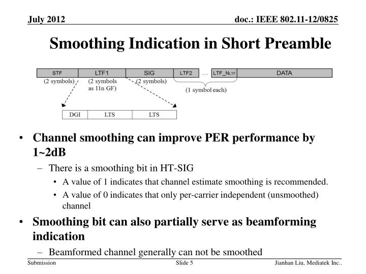 Smoothing Indication in Short Preamble
